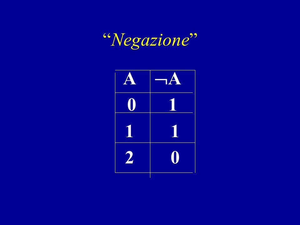 Negazione A A 0 1 1 1 2 0
