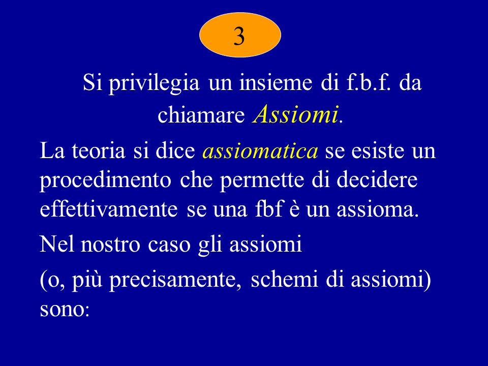 Si privilegia un insieme di f.b.f. da chiamare Assiomi.