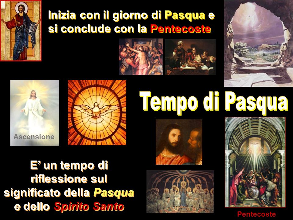 Inizia con il giorno di Pasqua e si conclude con la Pentecoste