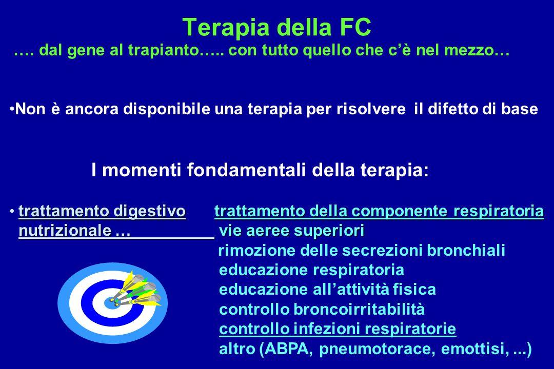 Terapia della FC I momenti fondamentali della terapia: