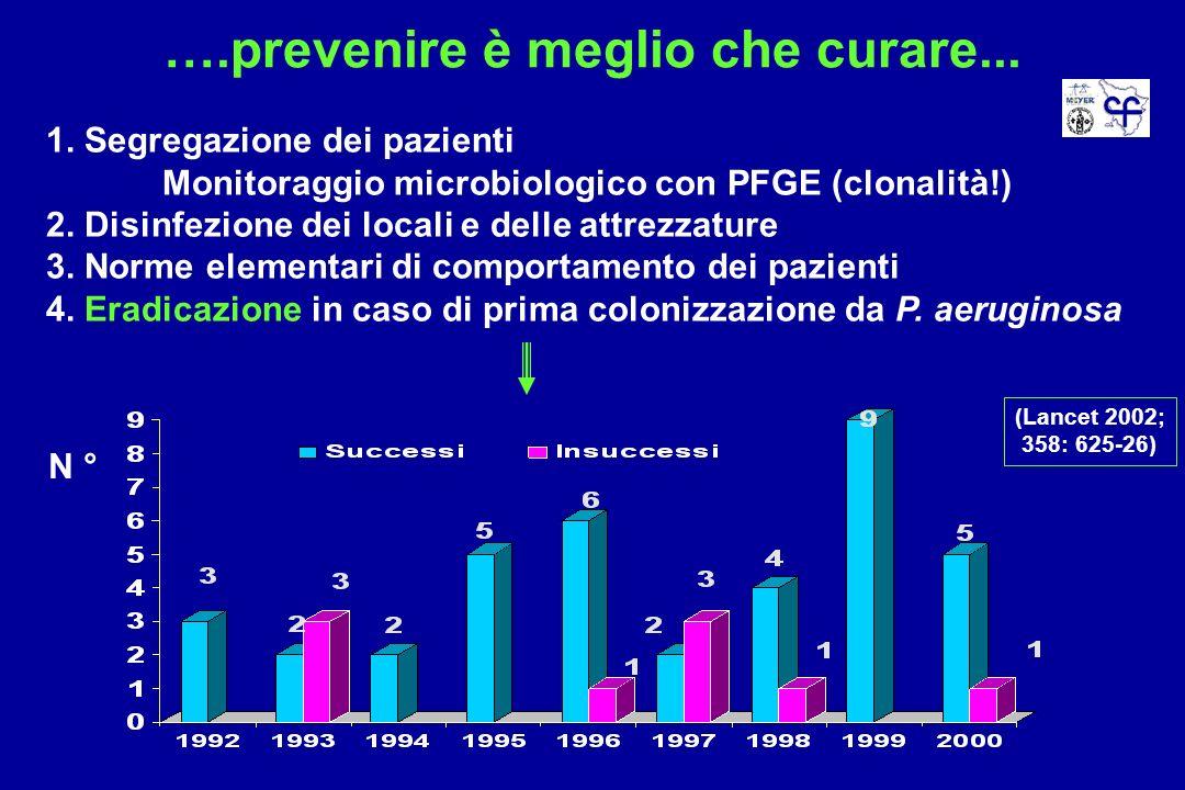 ….prevenire è meglio che curare...