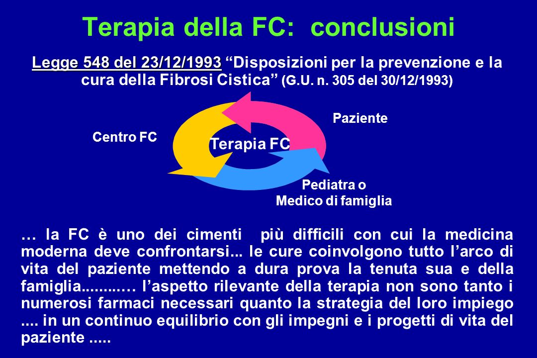 Terapia della FC: conclusioni