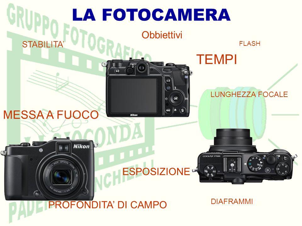 LA FOTOCAMERA TEMPI MESSA A FUOCO Obbiettivi ESPOSIZIONE