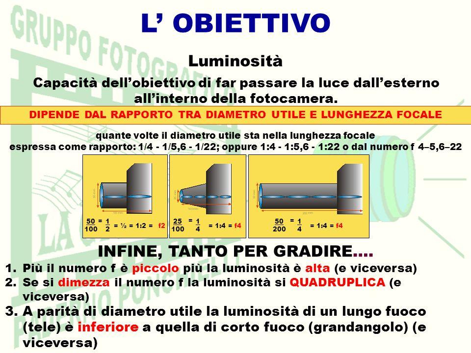 L' OBIETTIVO Luminosità INFINE, TANTO PER GRADIRE….