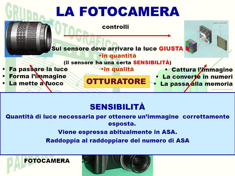 LA FOTOCAMERA OTTURATORE SENSIBILITÀ controlli