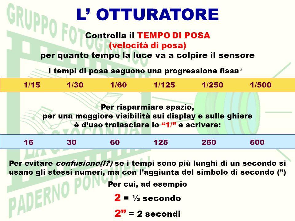 L' OTTURATORE 2 = ½ secondo 2 = 2 secondi Controlla il TEMPO DI POSA