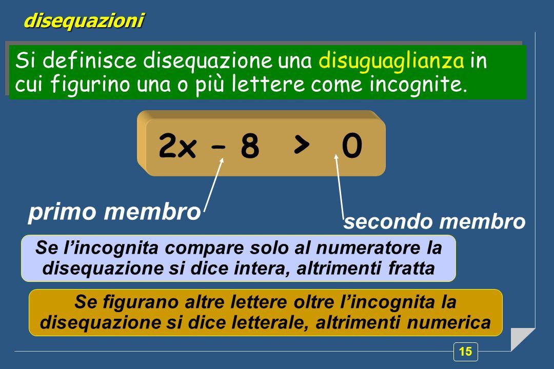 disequazioni Si definisce disequazione una disuguaglianza in cui figurino una o più lettere come incognite.