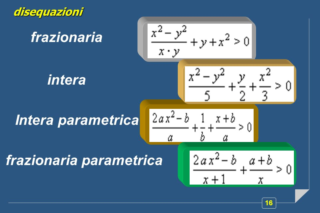 frazionaria parametrica