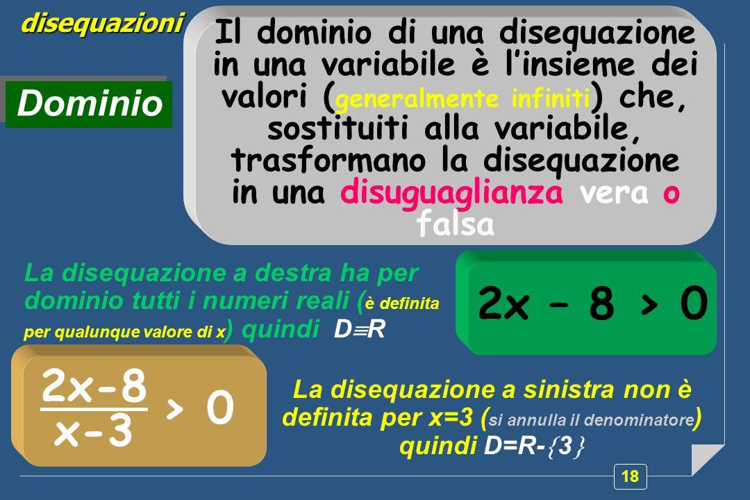 2x – 8 > 0 2x-8 > 0 x-3 Dominio