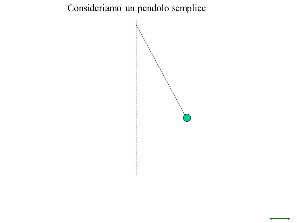 Consideriamo un pendolo semplice
