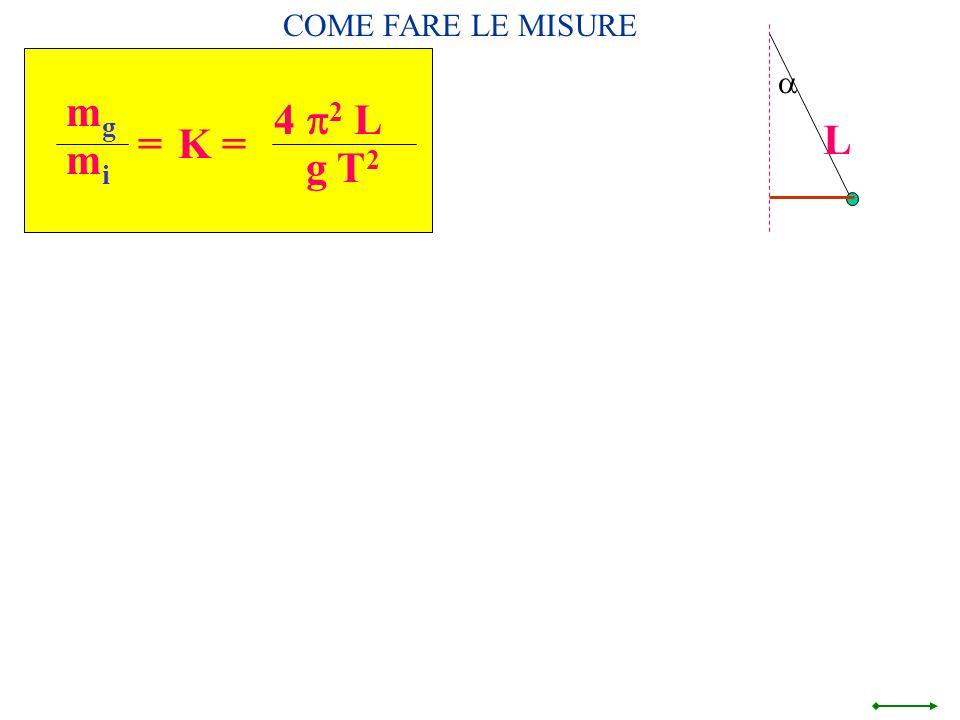 COME FARE LE MISURE a L mg mi = 4 p2 L g T2 K =