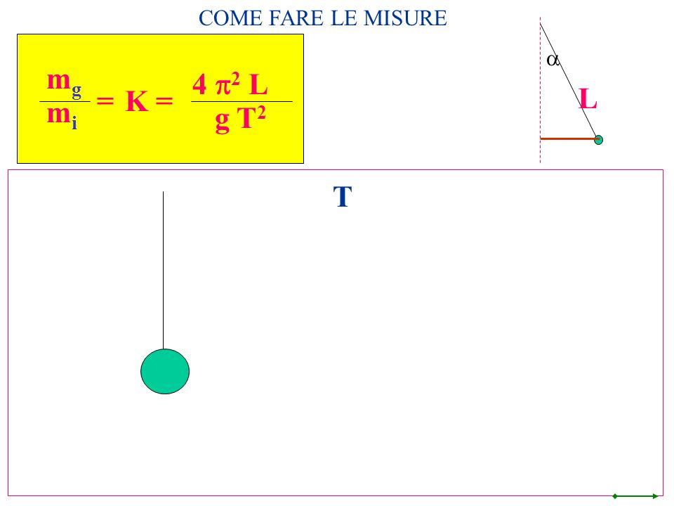 COME FARE LE MISURE a L mg mi = 4 p2 L g T2 K = T