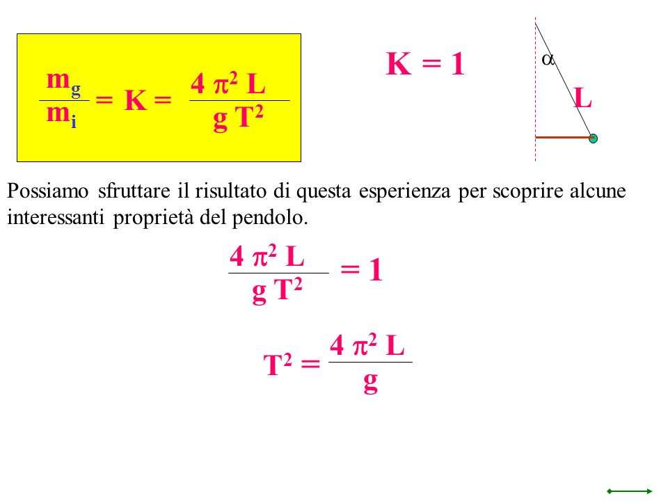 K = 1 = 1 L mg 4 p2 L g T2 = K = mi 4 p2 L g T2 4 p2 L T2 = g a