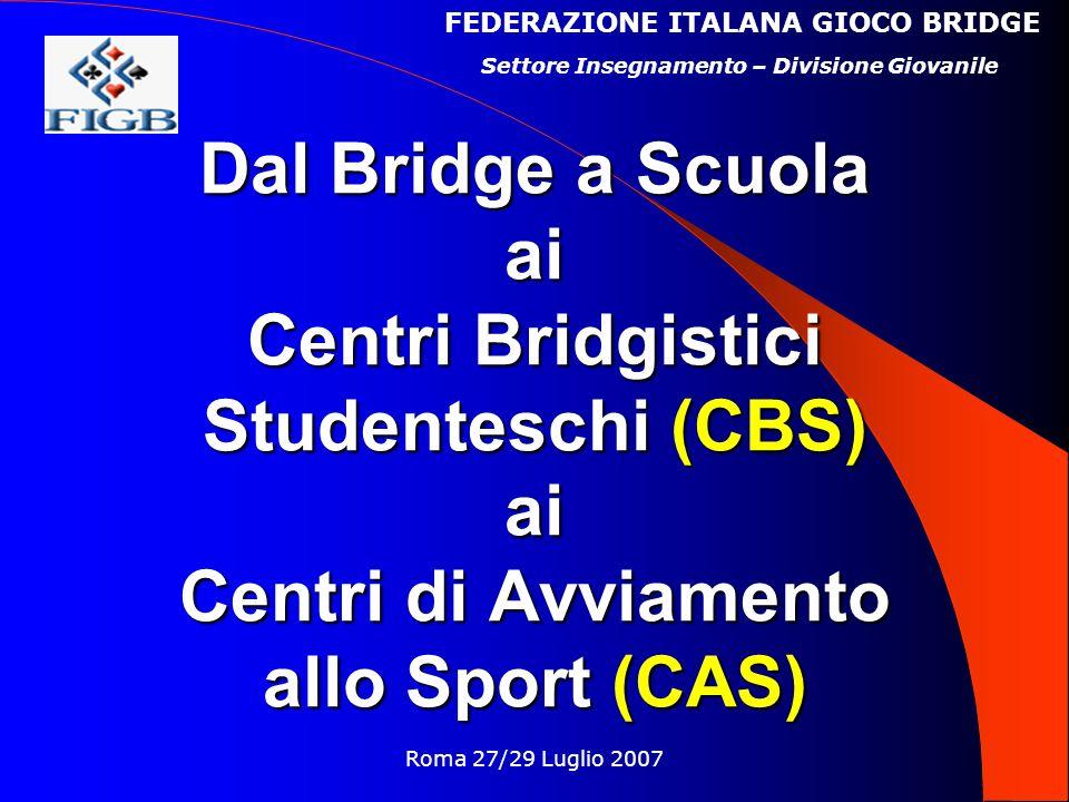 FEDERAZIONE ITALANA GIOCO BRIDGE