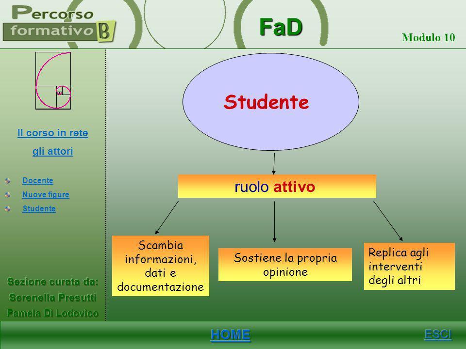 Studente ruolo attivo Scambia informazioni, dati e documentazione
