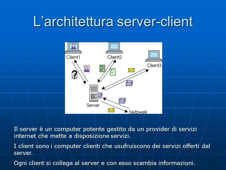 L'architettura server-client