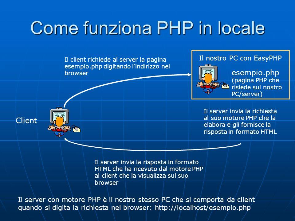 Come funziona PHP in locale