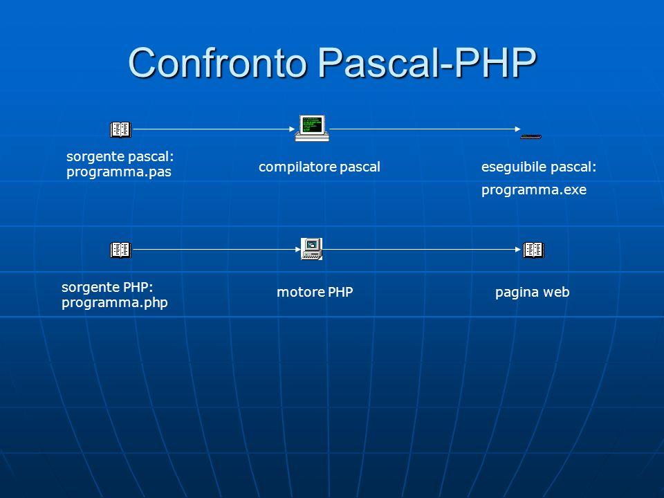 Confronto Pascal-PHP sorgente pascal: programma.pas compilatore pascal