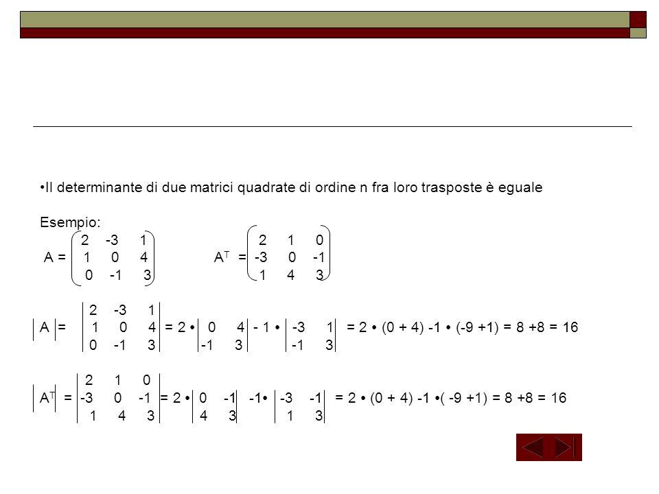 Il determinante di due matrici quadrate di ordine n fra loro trasposte è eguale Esempio: 2 -3 1 2 1 0 A = 1 0 4 AT = -3 0 -1 0 -1 3 1 4 3 2 -3 1 A = 1 0 4 = 2 ∙ 0 4 - 1 ∙ -3 1 = 2 ∙ (0 + 4) -1 ∙ (-9 +1) = 8 +8 = 16 0 -1 3 -1 3 -1 3 2 1 0 AT = -3 0 -1 = 2 ∙ 0 -1 -1∙ -3 -1 = 2 ∙ (0 + 4) -1 ∙( -9 +1) = 8 +8 = 16 1 4 3 4 3 1 3