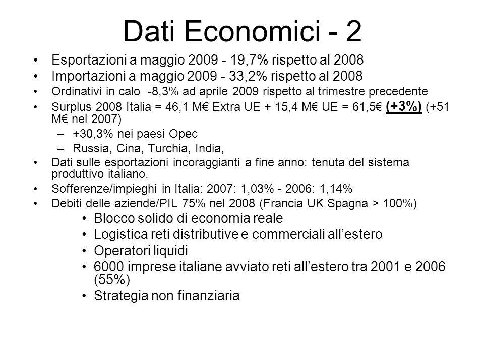Dati Economici - 2 Esportazioni a maggio 2009 - 19,7% rispetto al 2008