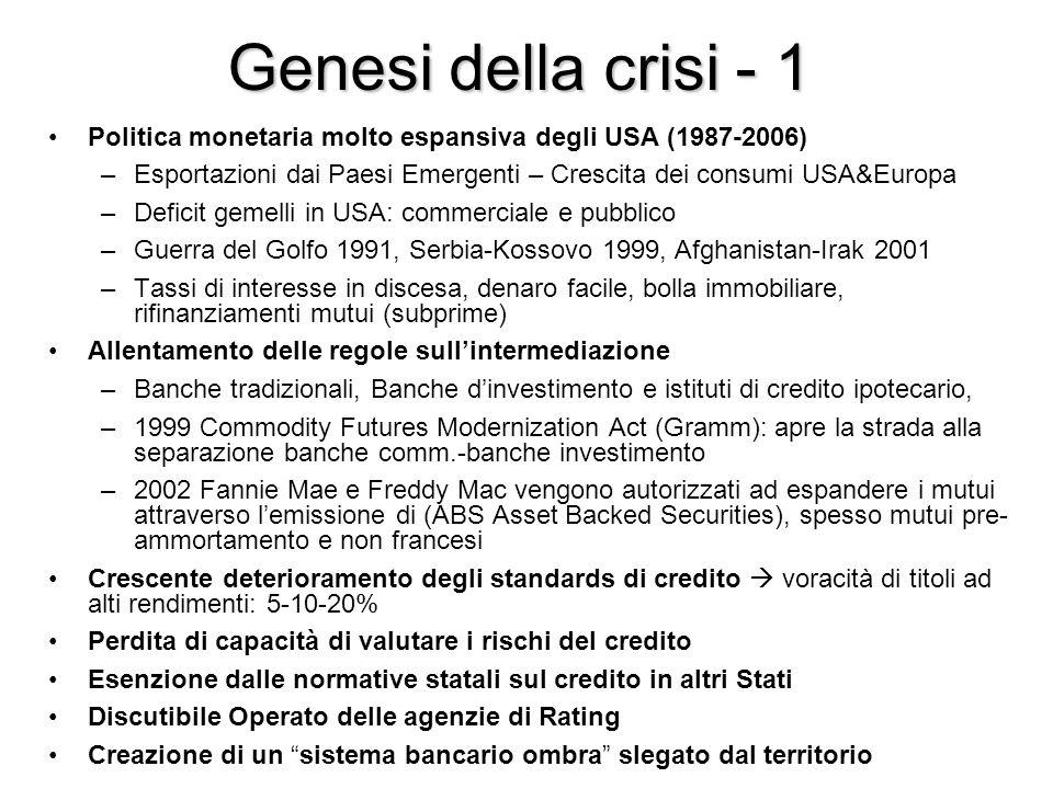Genesi della crisi - 1 Politica monetaria molto espansiva degli USA (1987-2006) Esportazioni dai Paesi Emergenti – Crescita dei consumi USA&Europa.
