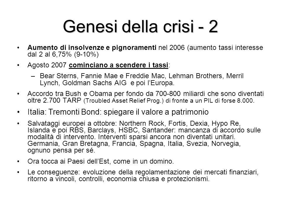 Genesi della crisi - 2 Aumento di insolvenze e pignoramenti nel 2006 (aumento tassi interesse dal 2 al 6,75% (9-10%)