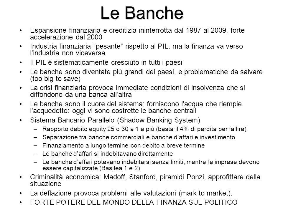 Le Banche Espansione finanziaria e creditizia ininterrotta dal 1987 al 2009, forte accelerazione dal 2000.