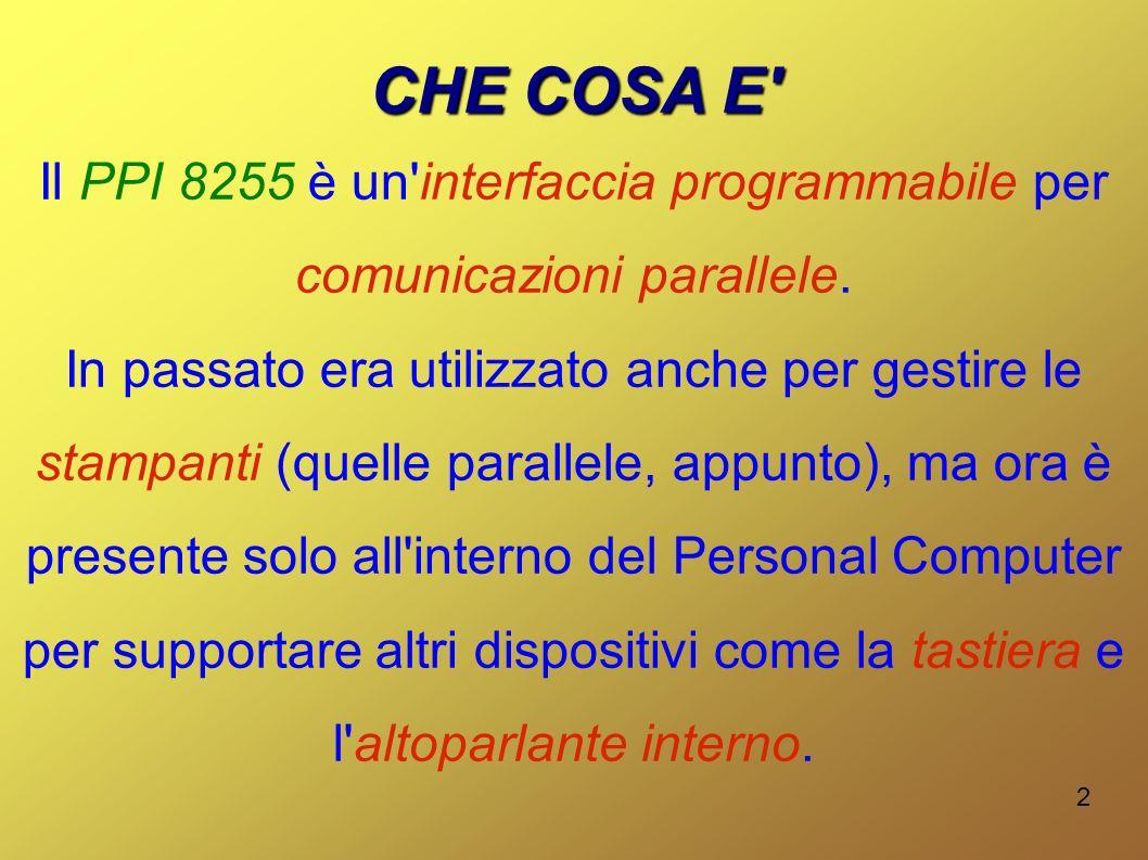 CHE COSA E Il PPI 8255 è un interfaccia programmabile per comunicazioni parallele.