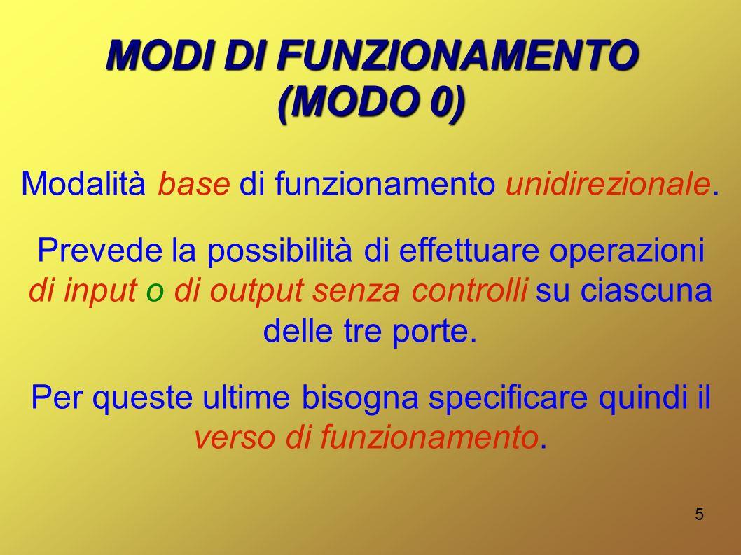 Modalità base di funzionamento unidirezionale.