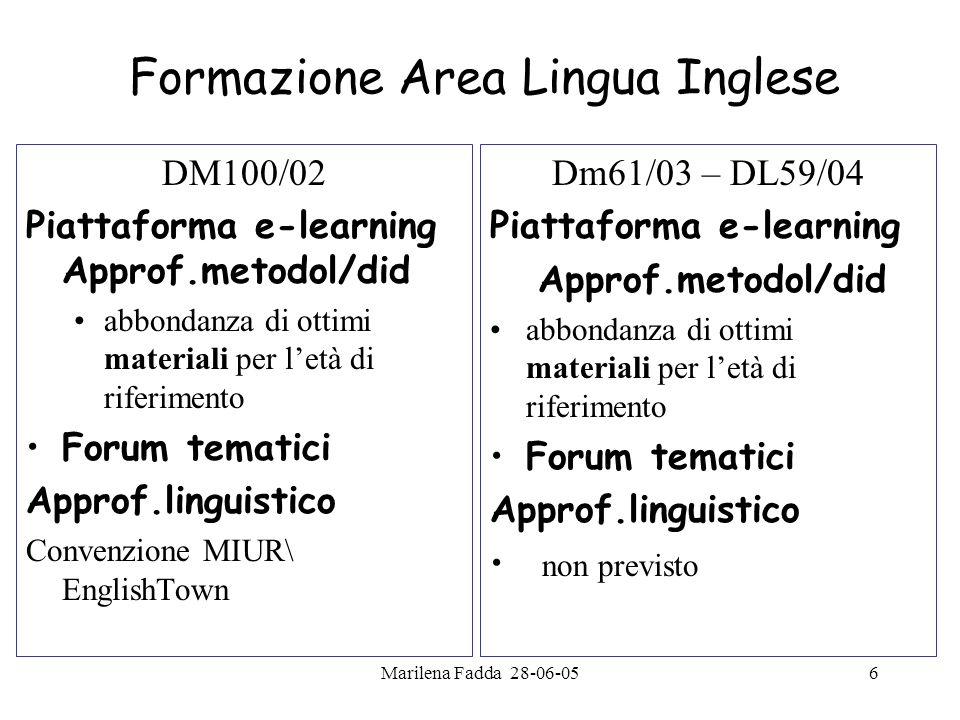 Formazione Area Lingua Inglese
