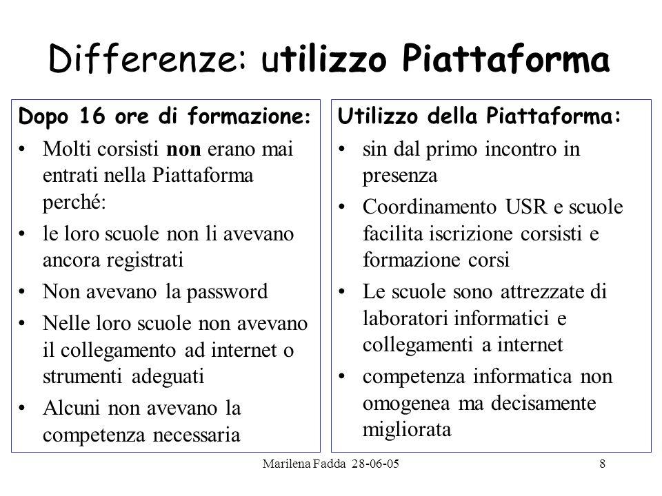 Differenze: utilizzo Piattaforma