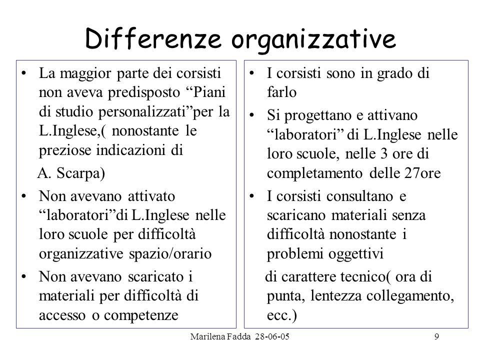 Differenze organizzative