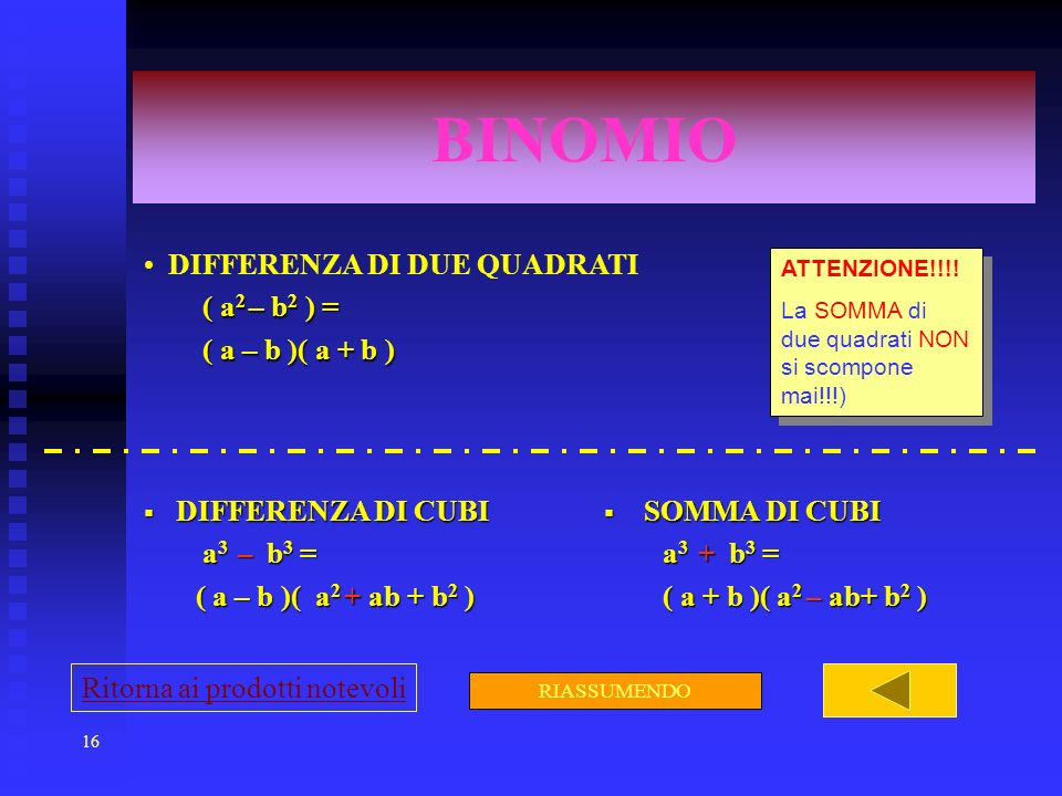 BINOMIO DIFFERENZA DI DUE QUADRATI ( a2 – b2 ) = ( a – b )( a + b )