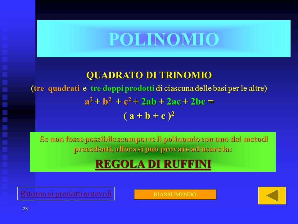 POLINOMIO REGOLA DI RUFFINI QUADRATO DI TRINOMIO