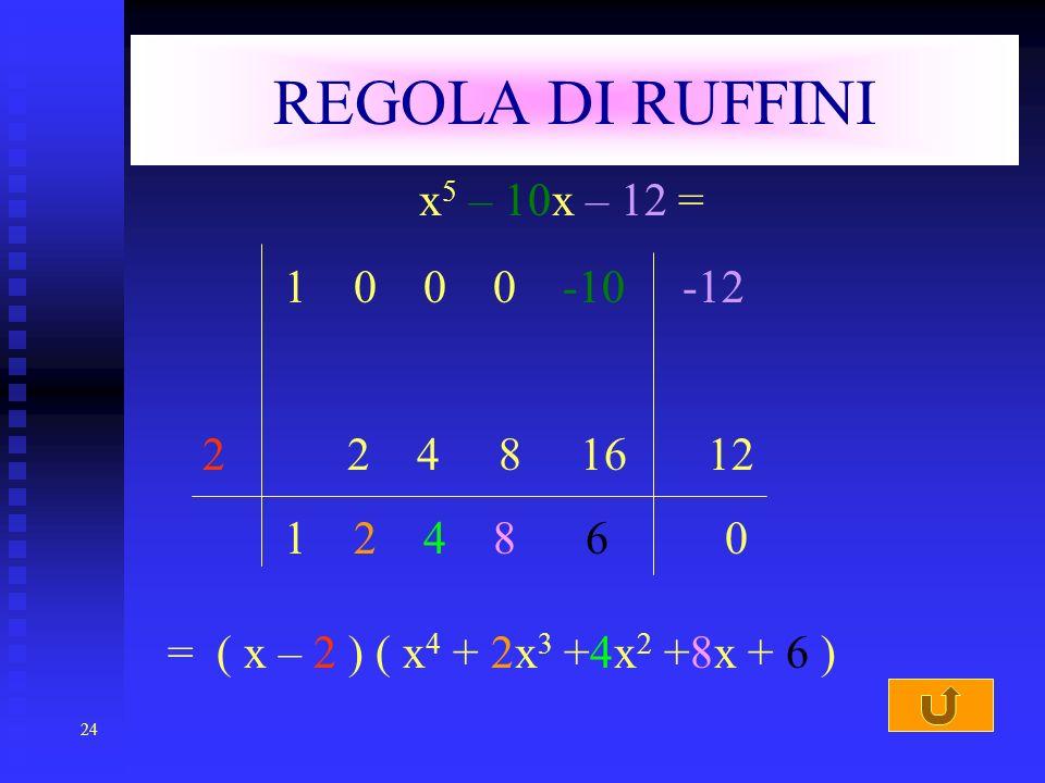 REGOLA DI RUFFINI x5 – 10x – 12 = 1 0 0 0 -10 -12 2 4 8 16 12