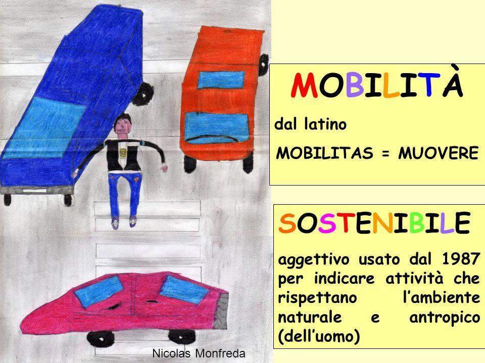 MOBILITÀ SOSTENIBILE dal latino MOBILITAS = MUOVERE