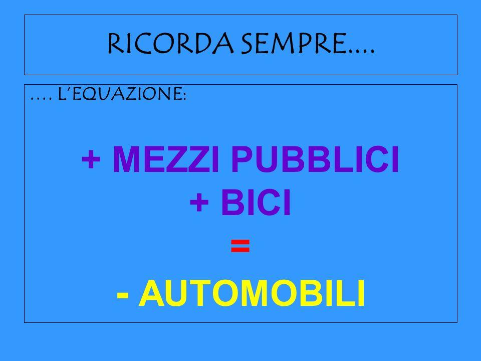 - AUTOMOBILI + MEZZI PUBBLICI + BICI = RICORDA SEMPRE....