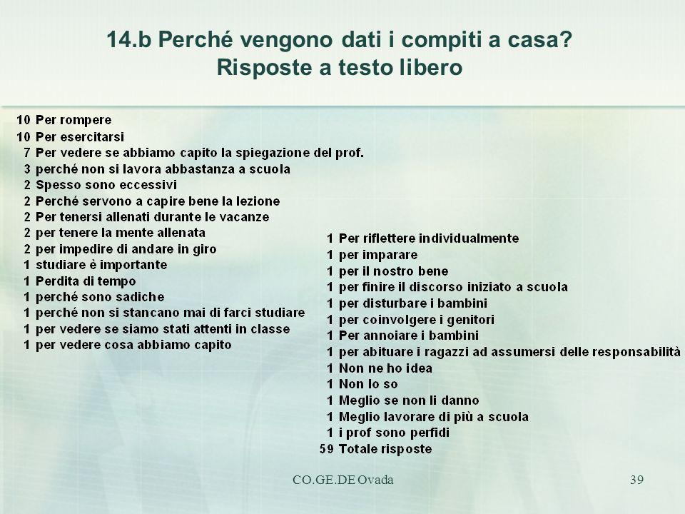 14.b Perché vengono dati i compiti a casa Risposte a testo libero
