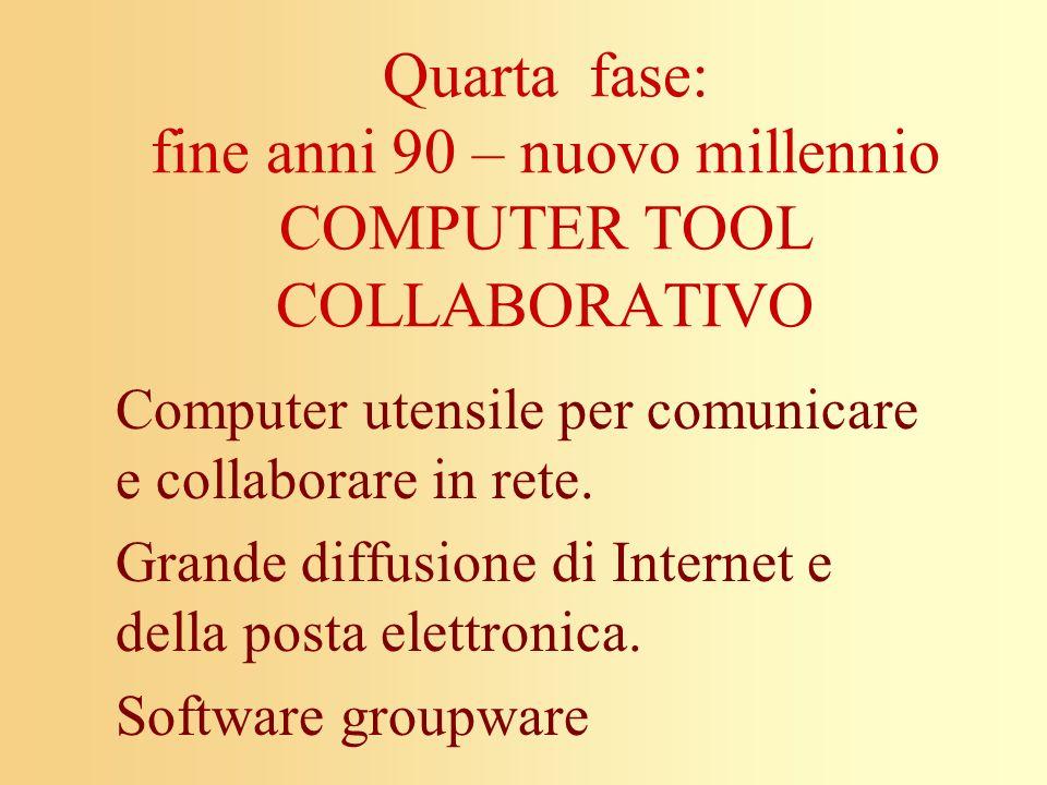 Quarta fase: fine anni 90 – nuovo millennio COMPUTER TOOL COLLABORATIVO