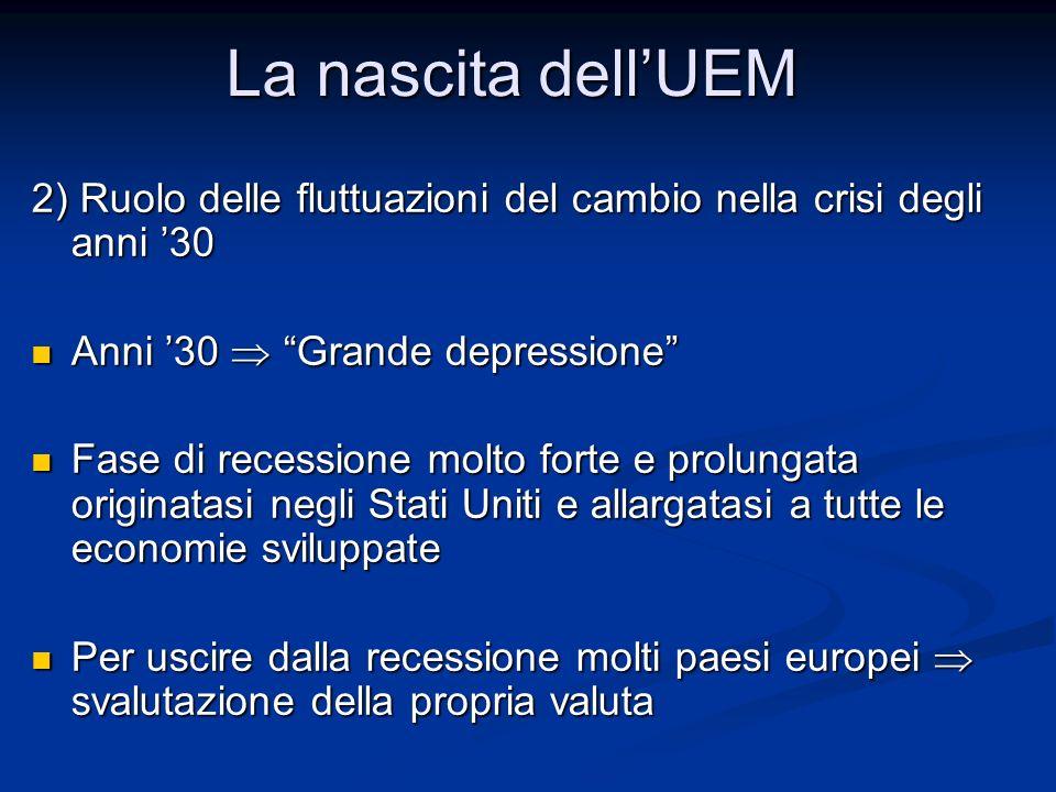 La nascita dell'UEM 2) Ruolo delle fluttuazioni del cambio nella crisi degli anni '30. Anni '30  Grande depressione