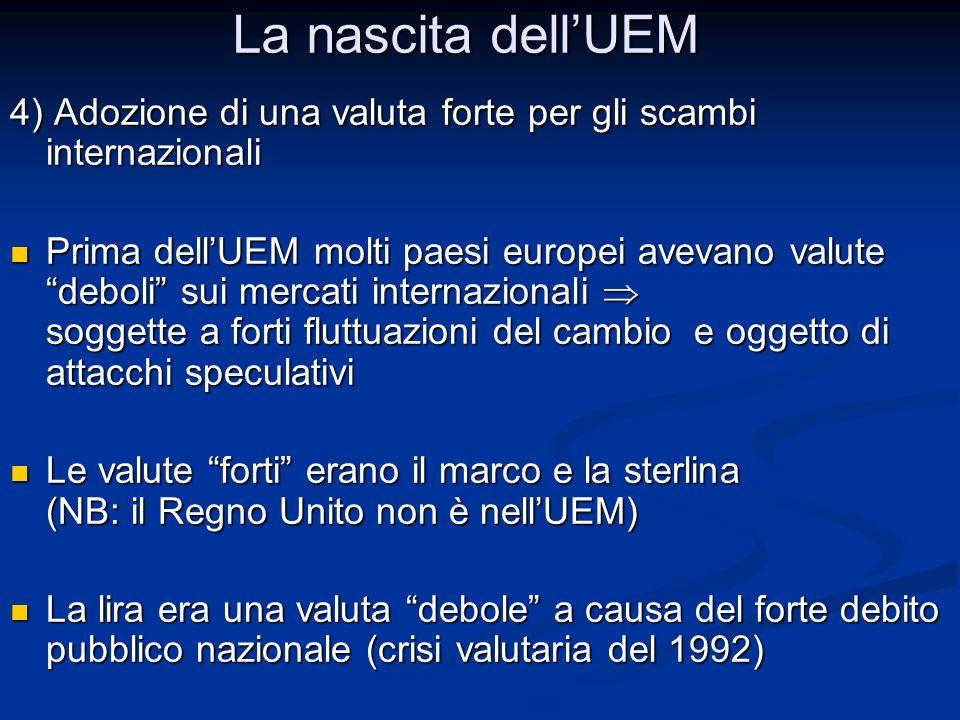 La nascita dell'UEM 4) Adozione di una valuta forte per gli scambi internazionali.