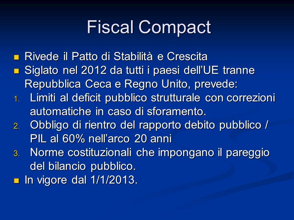 Fiscal Compact Rivede il Patto di Stabilità e Crescita