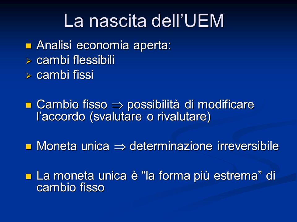La nascita dell'UEM Analisi economia aperta: cambi flessibili