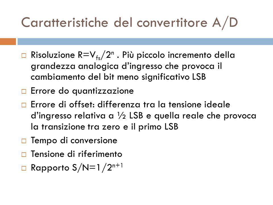 Caratteristiche del convertitore A/D