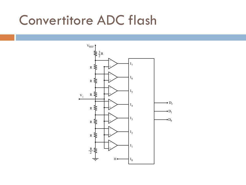 Convertitore ADC flash