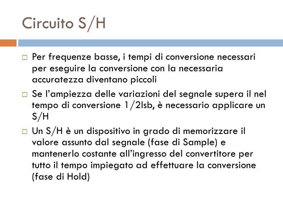 Circuito S/H Per frequenze basse, i tempi di conversione necessari per eseguire la conversione con la necessaria accuratezza diventano piccoli.