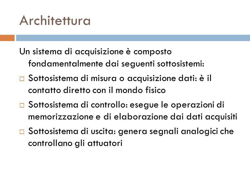 Architettura Un sistema di acquisizione è composto fondamentalmente dai seguenti sottosistemi: