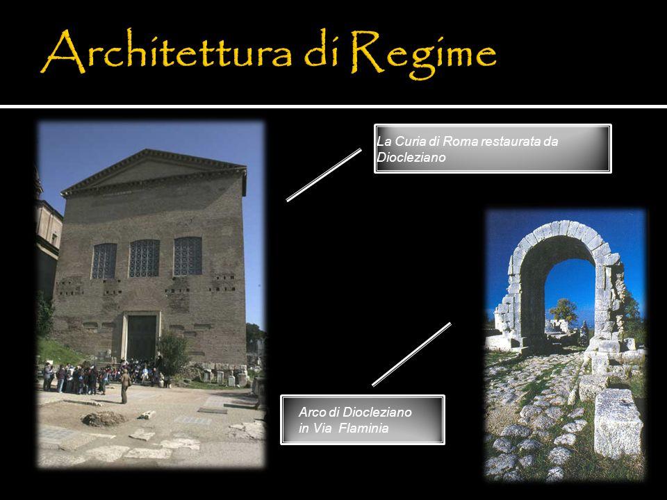 Architettura di Regime