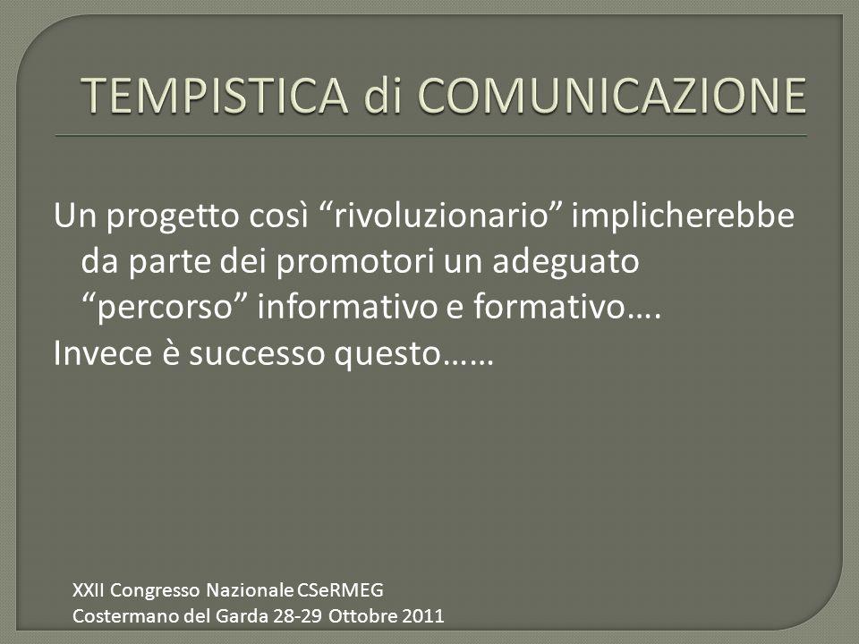 TEMPISTICA di COMUNICAZIONE