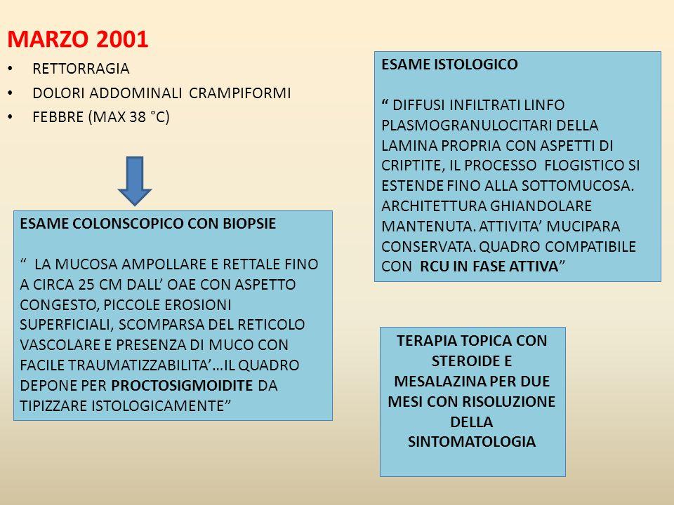 MARZO 2001 RETTORRAGIA DOLORI ADDOMINALI CRAMPIFORMI ESAME ISTOLOGICO